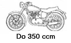 Motocykle do 350 ccm